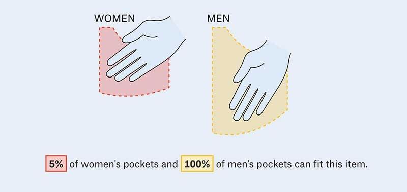 bolsillos de los pantalones